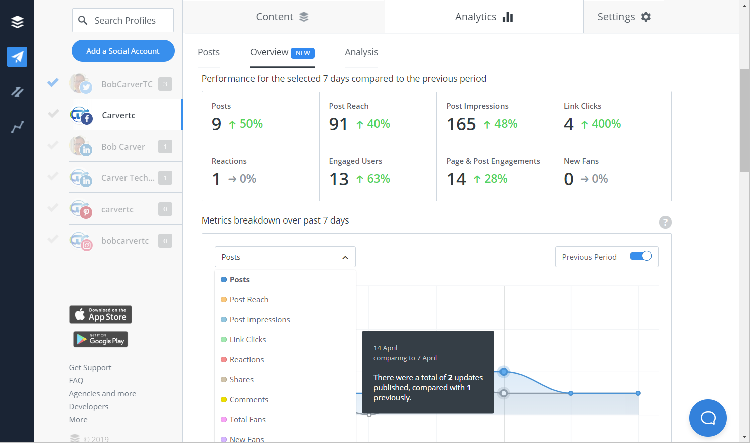Buffer Publish Analytics Overview - Performance Summary and Metrics