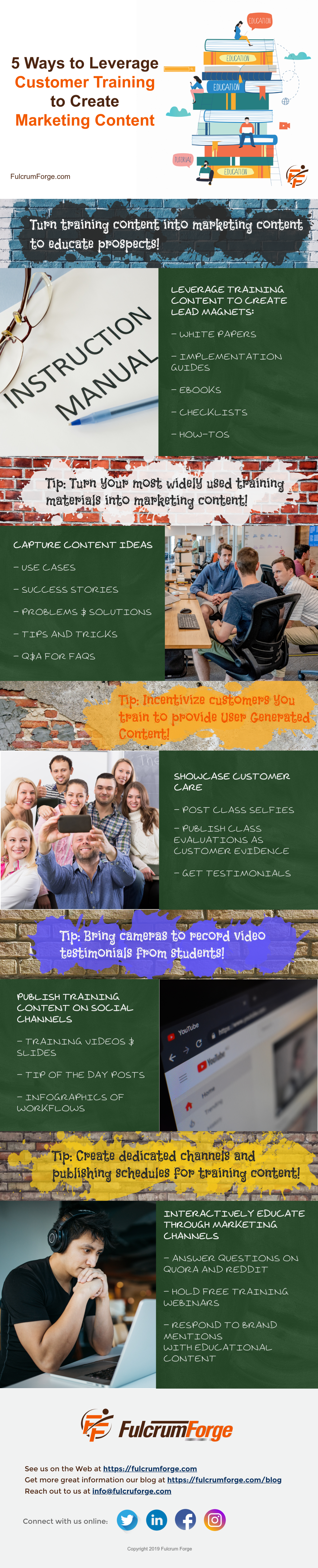 5-Ways-to-Create-Marketing-Content-from-Customer-Training (1).png