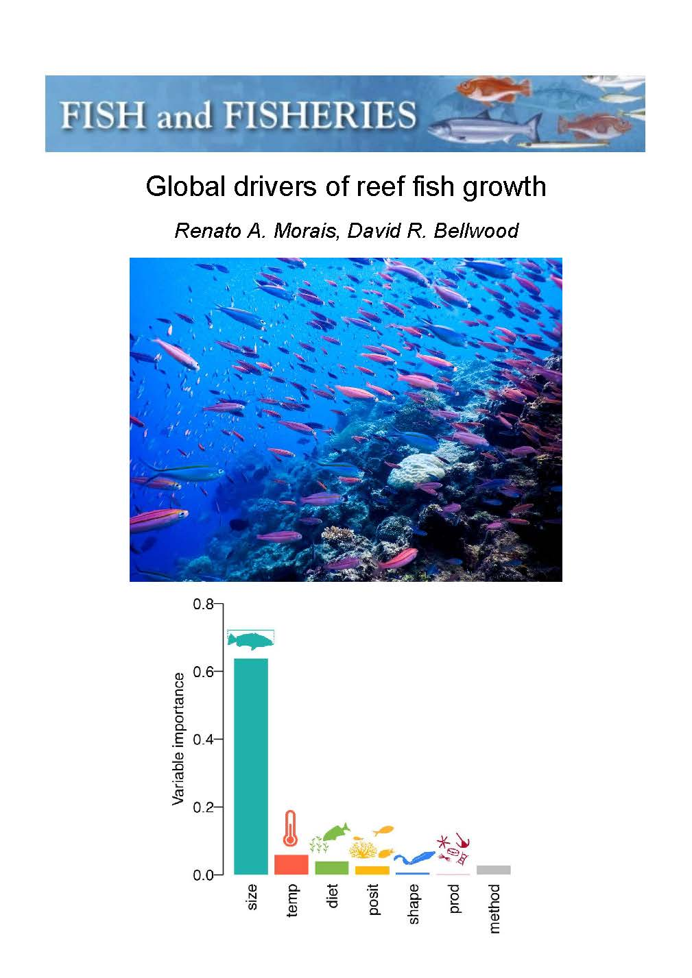 Morais and Bellwood 2018 (Fish and Fisheries).jpg