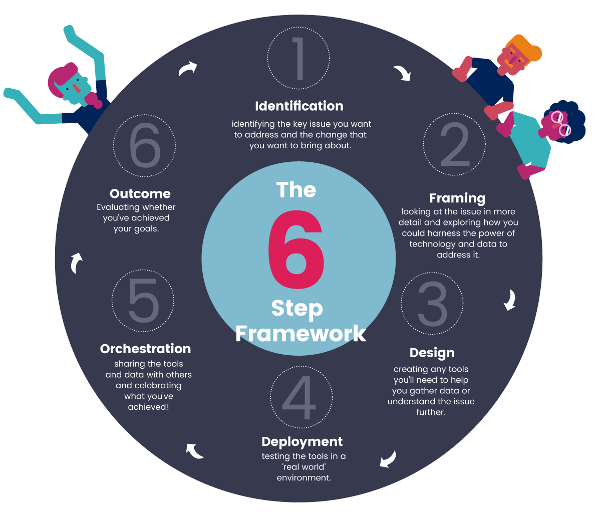 6-steps.png