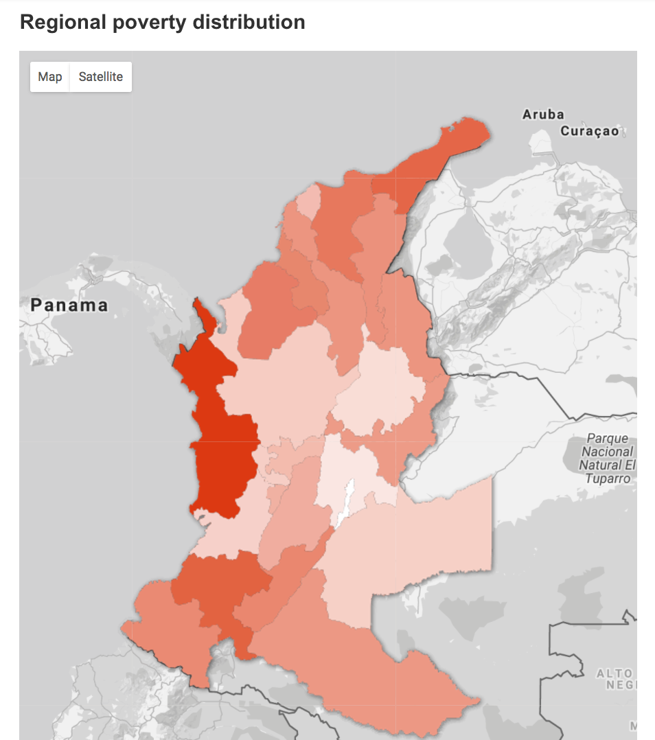 -  Colombia Poverty and Inequality Statistics