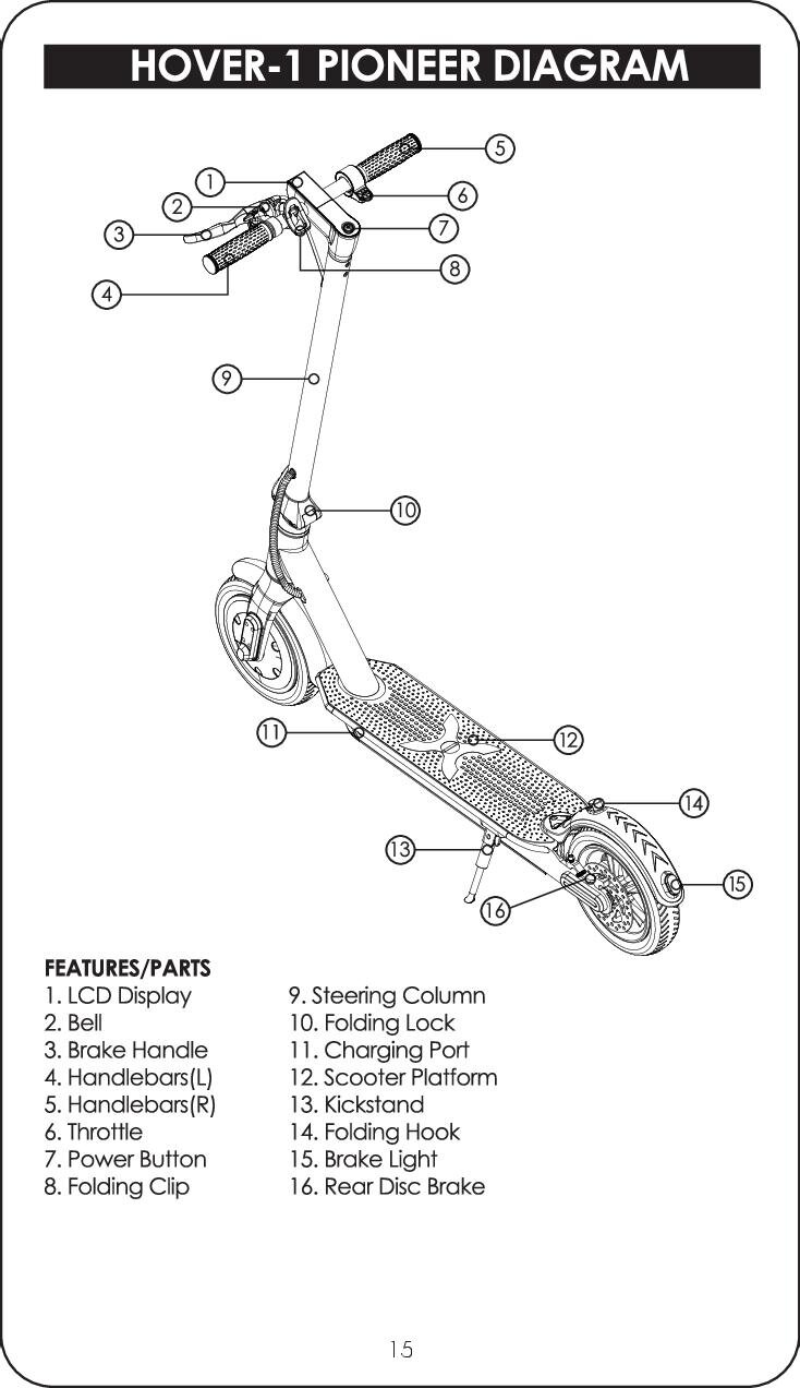 scooter diagram hover 1    pioneer manual     hover 1  hover 1    pioneer manual     hover 1