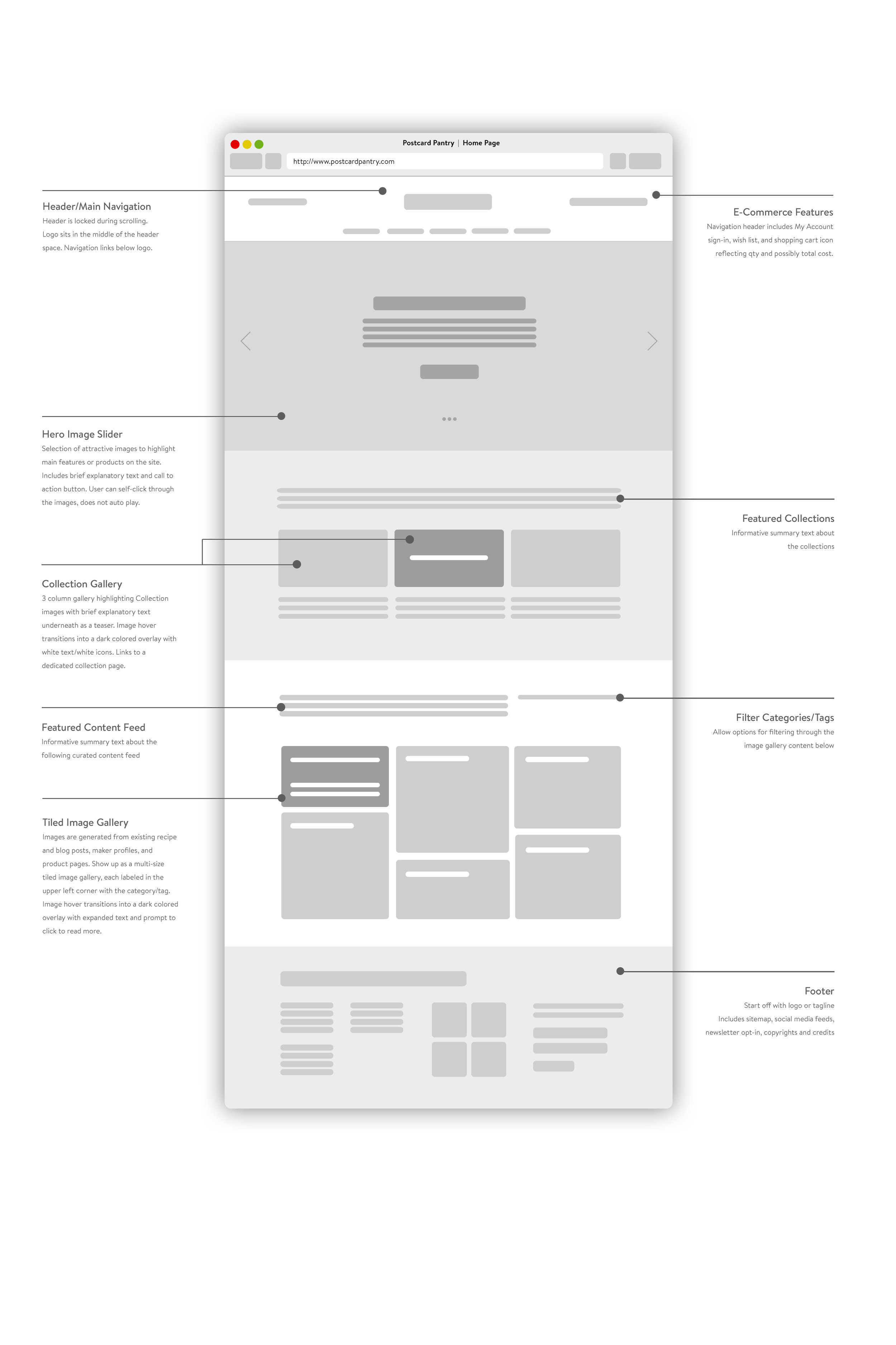 In-progress homepage wireframes