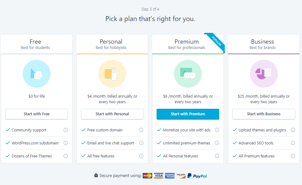 Wordpress.com Pick a plan that's right for you.png