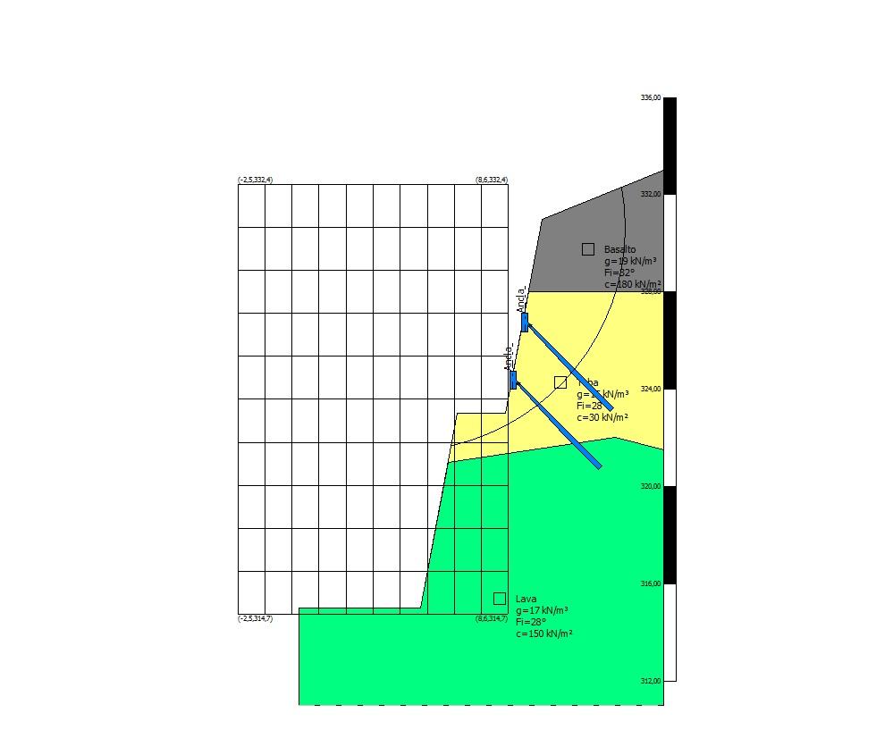Estabilidad de taludes - Slope stability