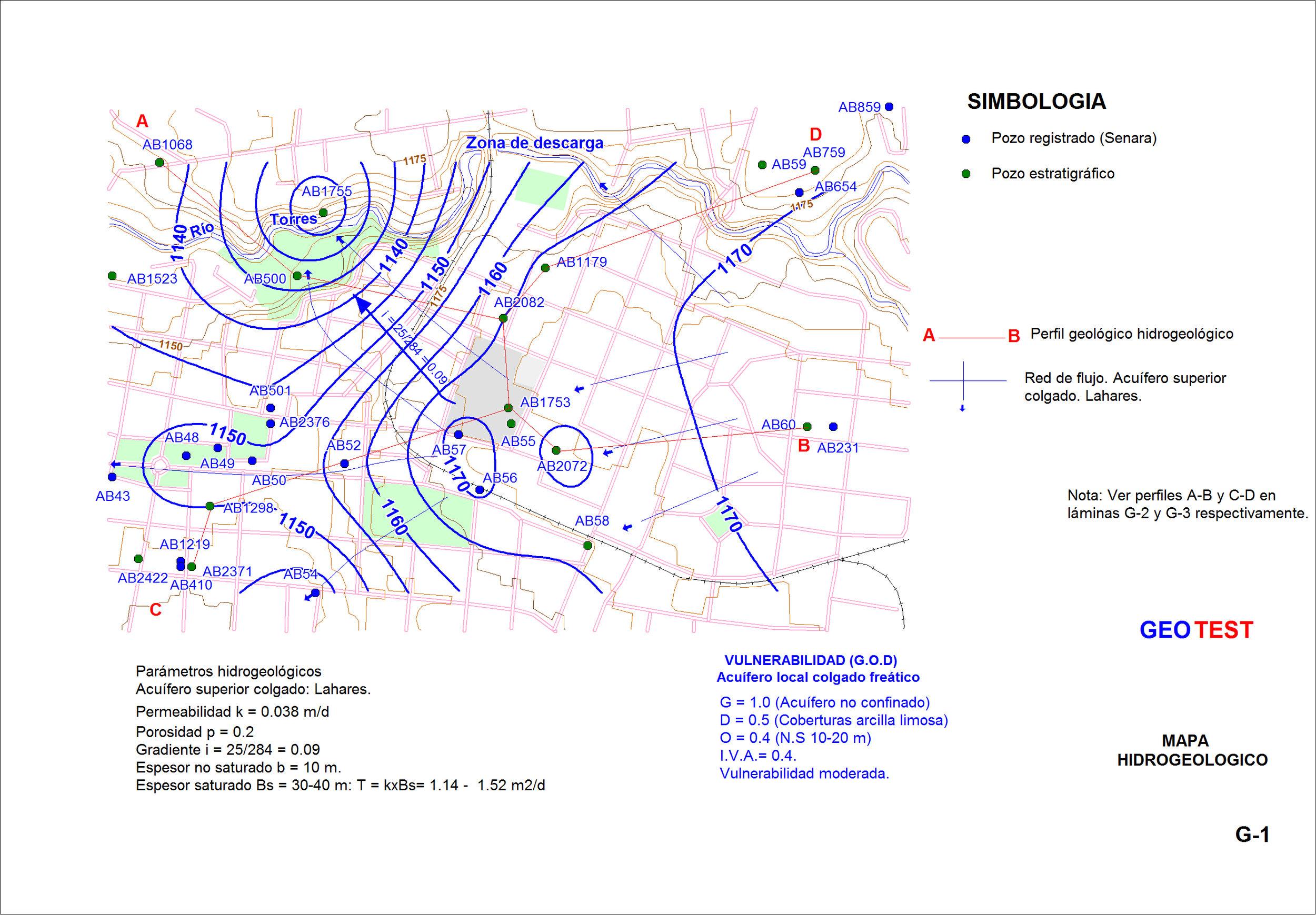 Mapa hidrogeológico - Hydrogeologic map
