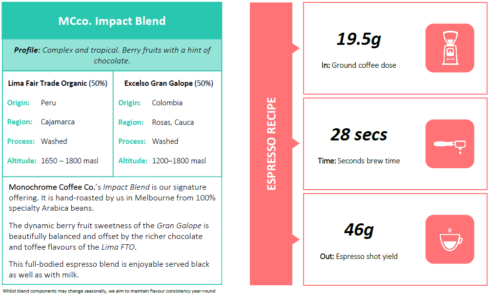 Monochrome Coffee Co. Impact Blend