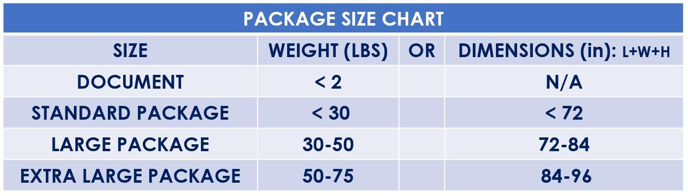 Price Chart.JPG