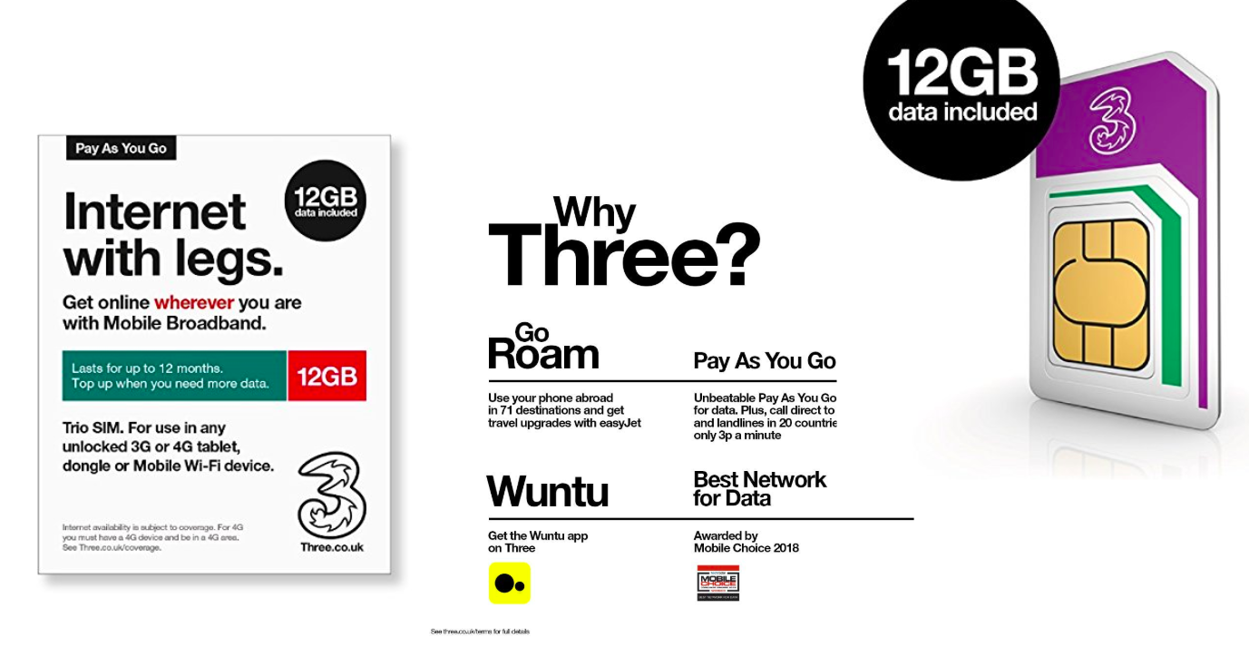 $50 SIM CARD…12GB valid for ONE Year! -