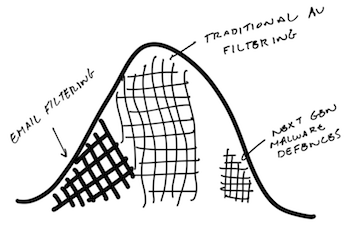 Graph Five.png