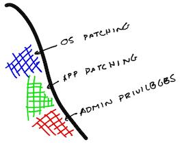 Graph Six.png