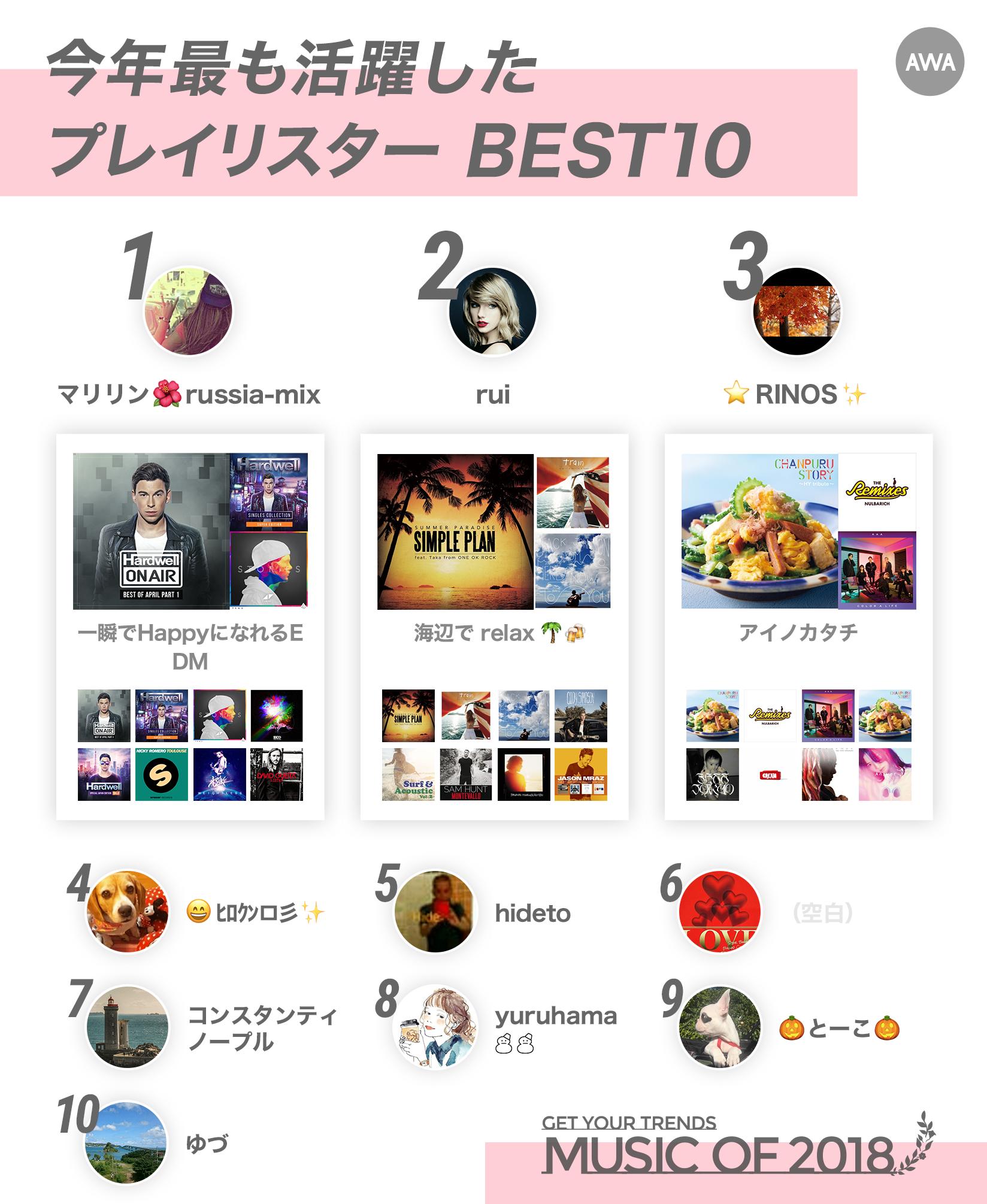 05_今年最も活躍したプレイリスターランキングBEST10.png