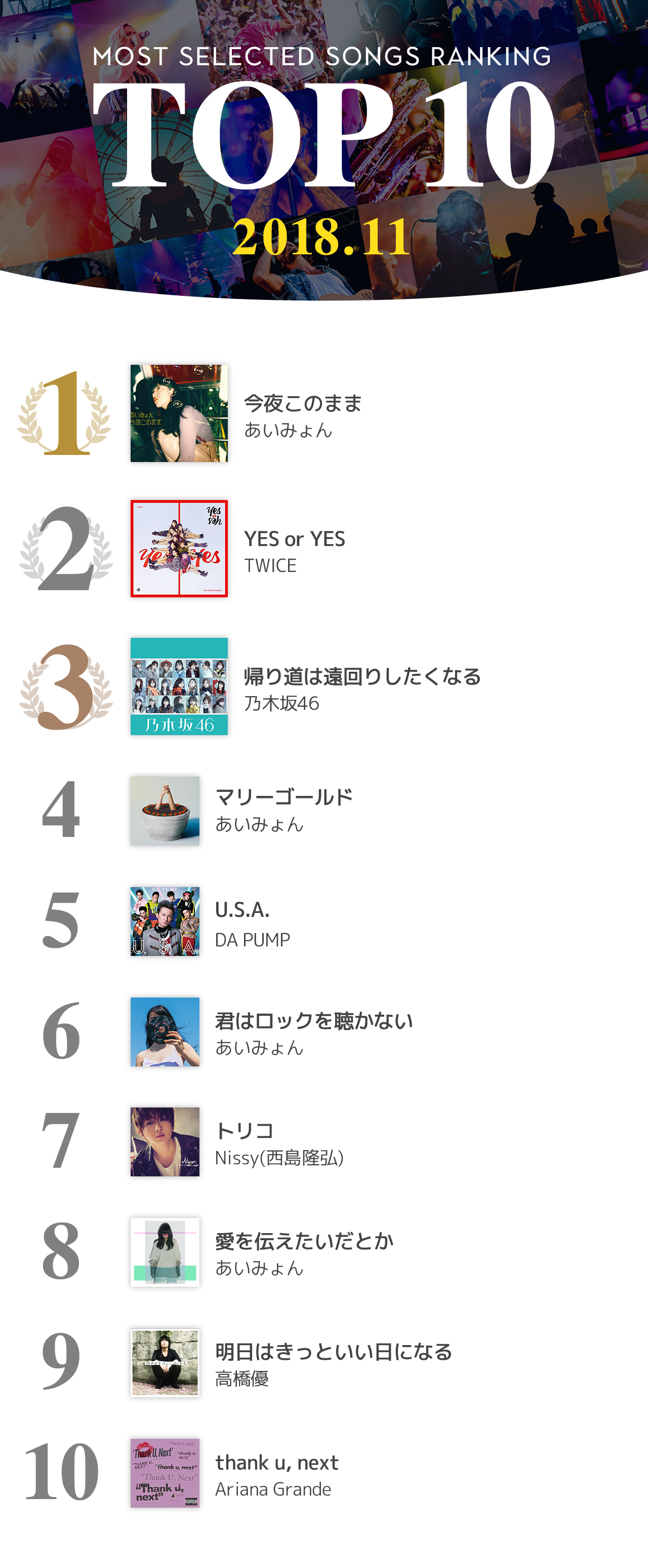 1205_TOP10_Ranking_News.png