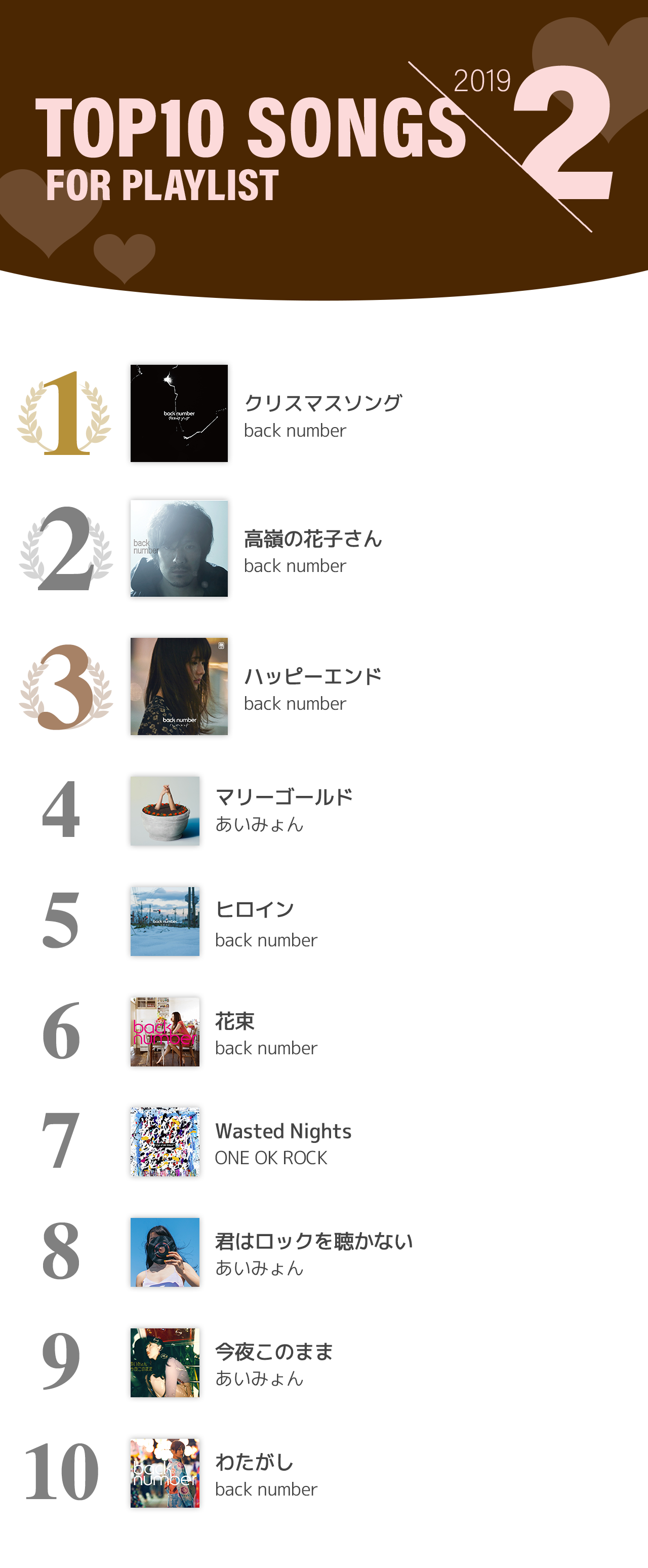 0225_TOP10_Ranking_News (1).png