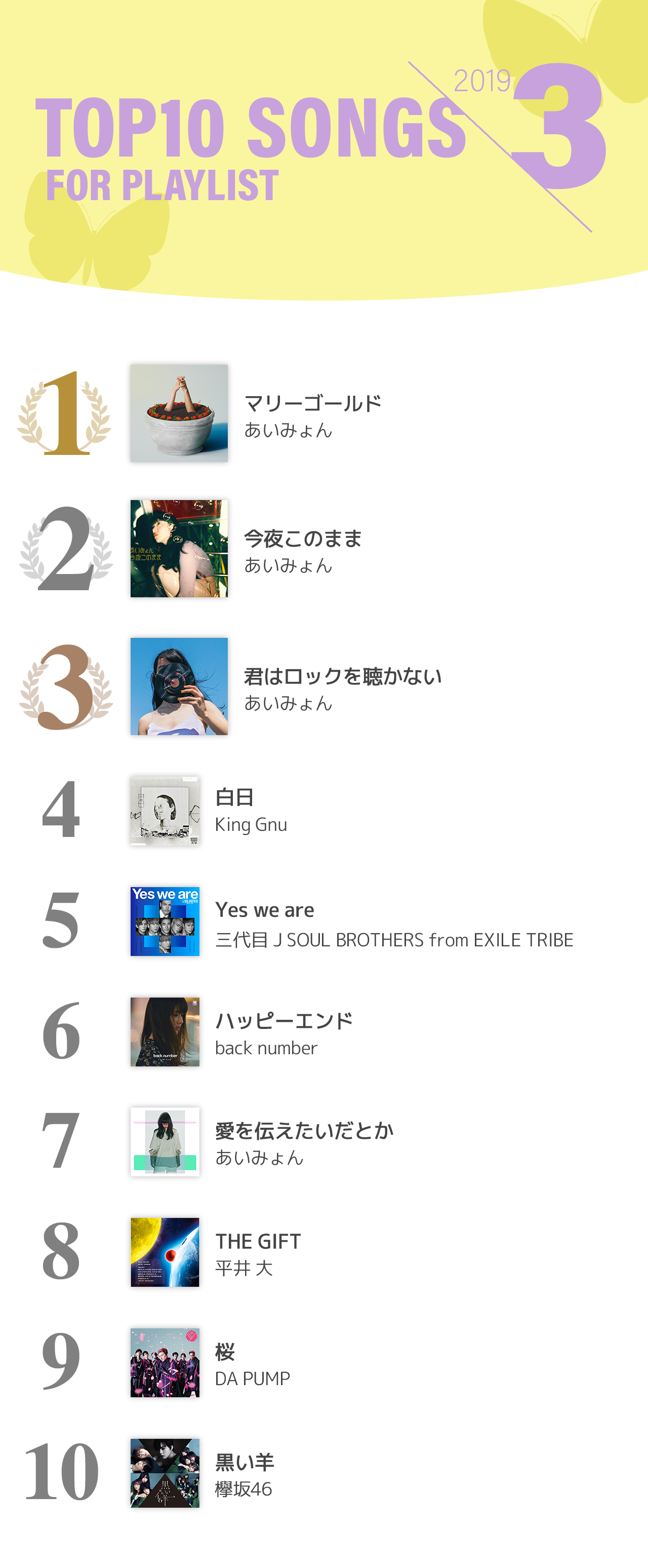 0329_TOP10_Ranking_News.png