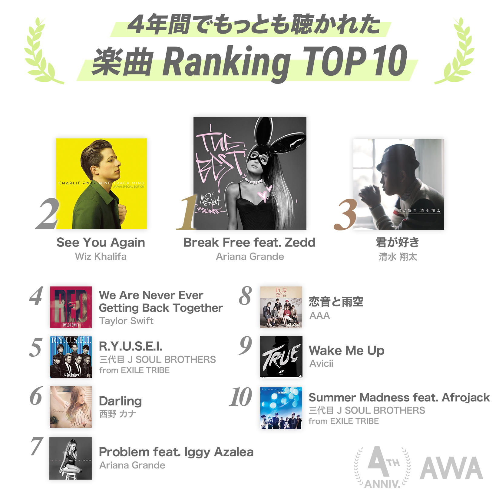 20190527_4thAnv_Ranking_01BestTrack.png