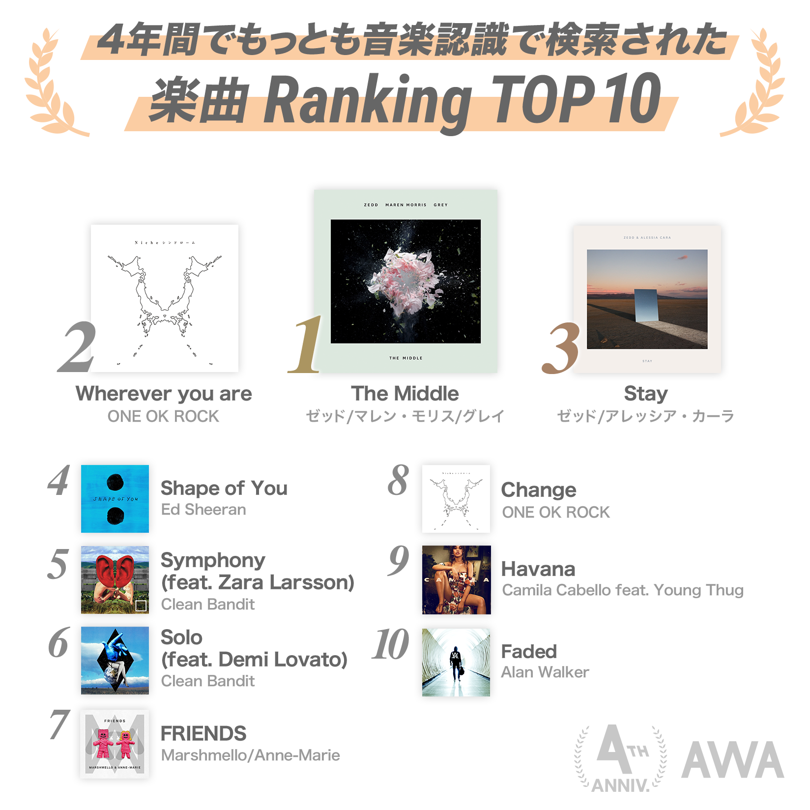 20190527_4thAnv_Ranking_05BestSearch.png