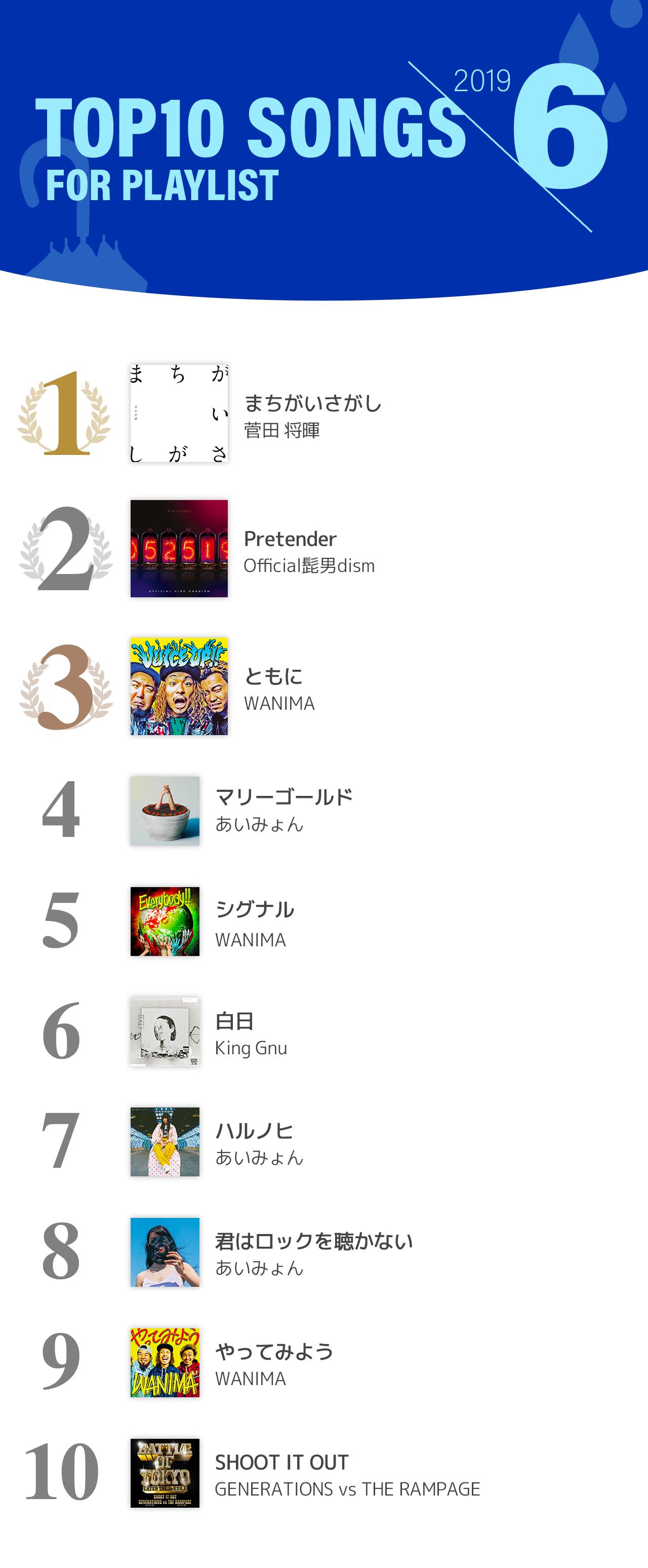 6月プレイリスト採用_TOP10_news版.png