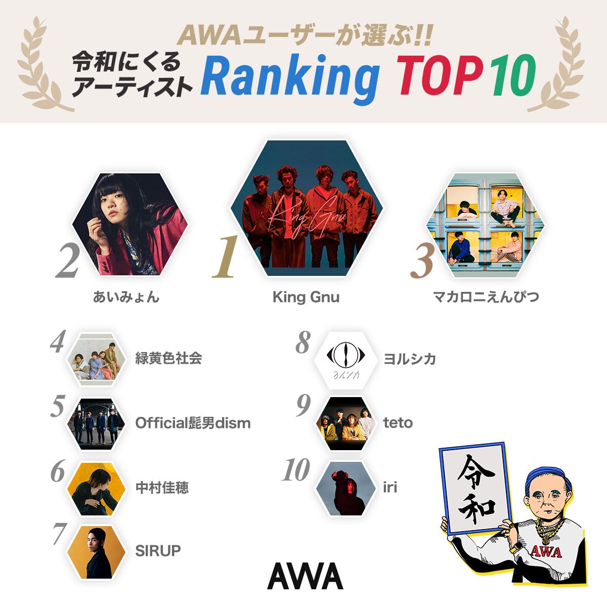 0607_Reiwa_ranking_News_article.png