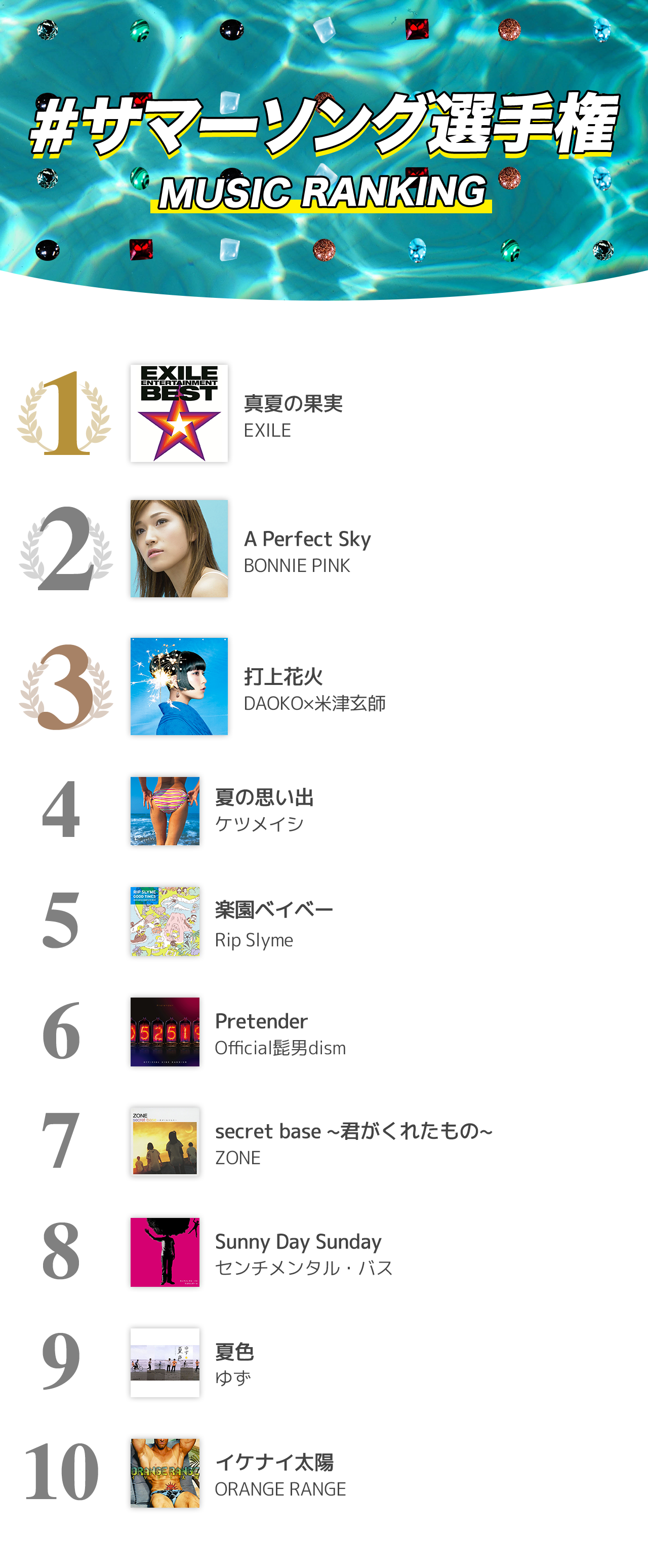 0807_TOP10_Ranking_News.png