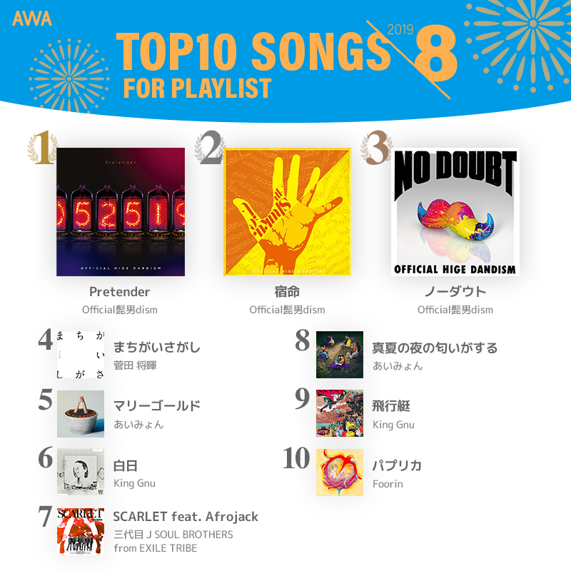 20190828_TOP10_Ranking_Tw_Card_800x800.png