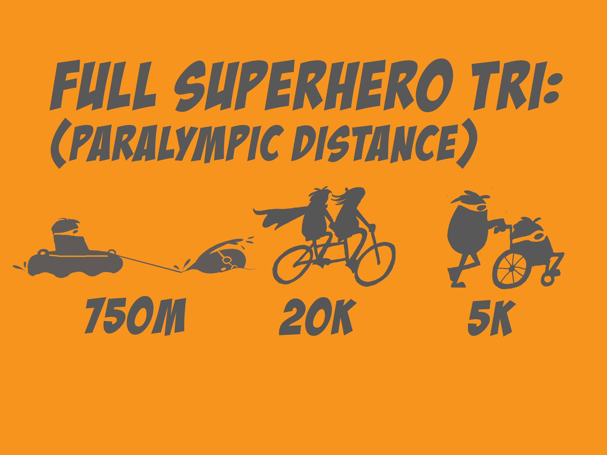 full super tri stacked distances.jpg