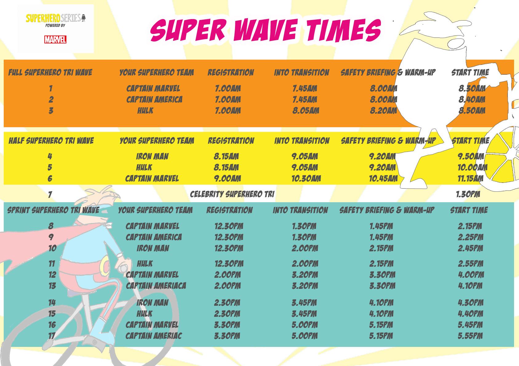super wave times.jpg