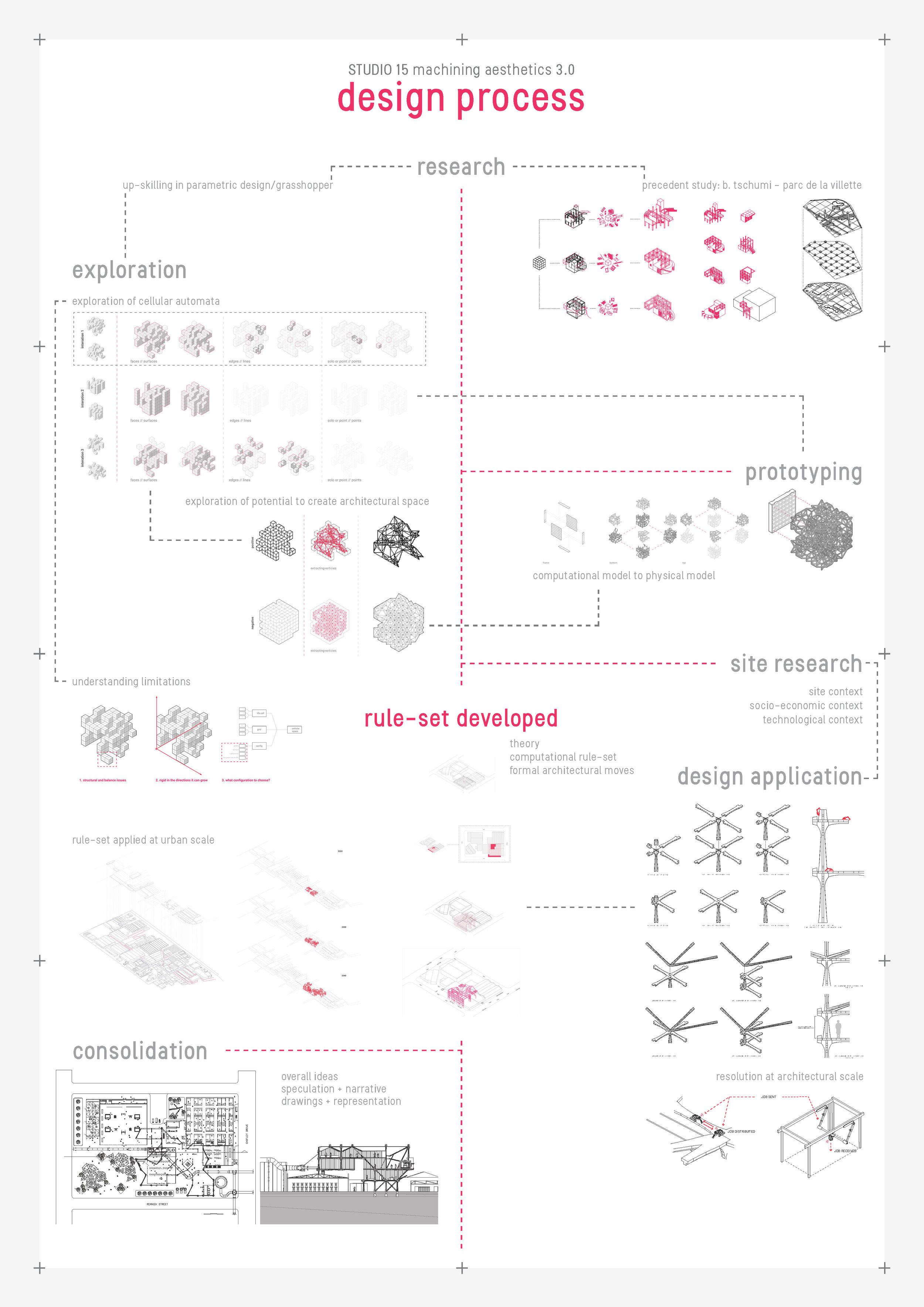 Design Approaches_DESIGN PROCESS_CHART_STUDIO E_Page_1.jpg