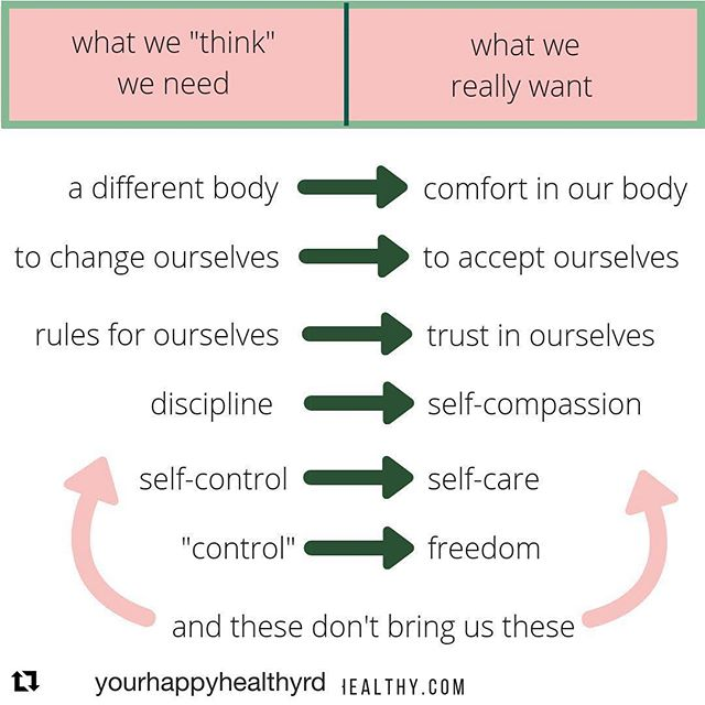 #Repost @yourhappyhealthyrd with @get_repost ・・・ Bringing back an oldie to remind you that sometimes what we think we may want is not actually what we need and will never actually bring us to what we truly desire.  Reflect. Dig deep. Question what you want and why you want it.