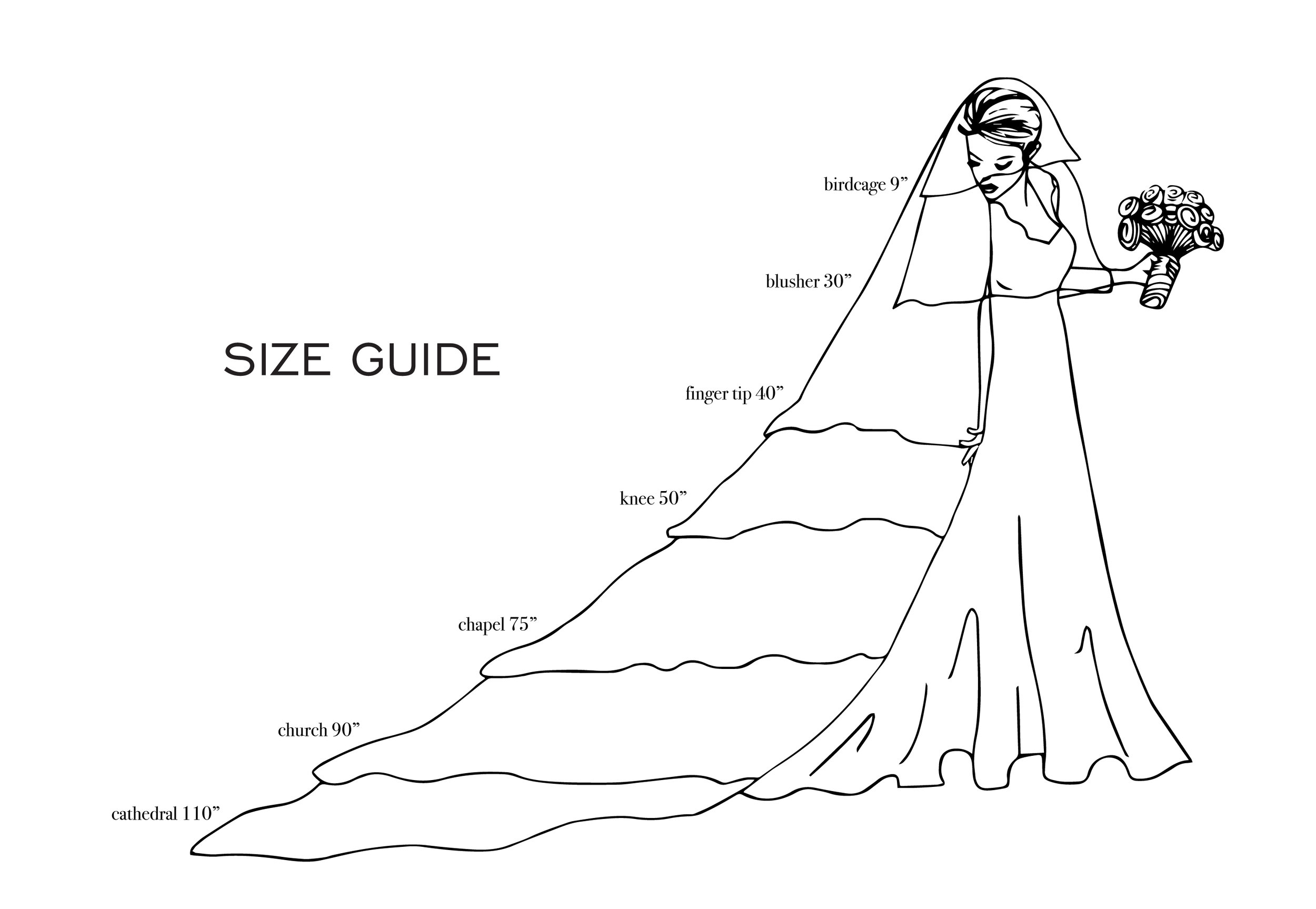Veil Size Guide — heidi elnora
