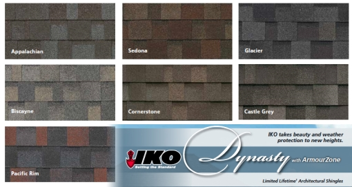 IKO's Newest Product Line: Dynasty