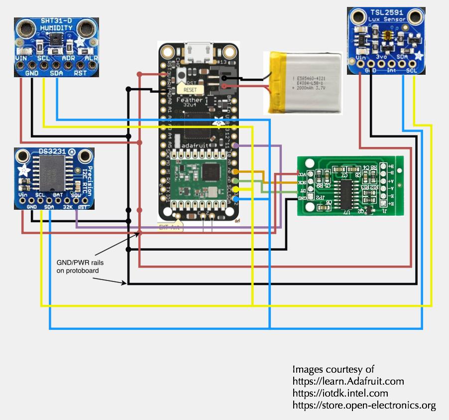 Transmitter_diagram.png