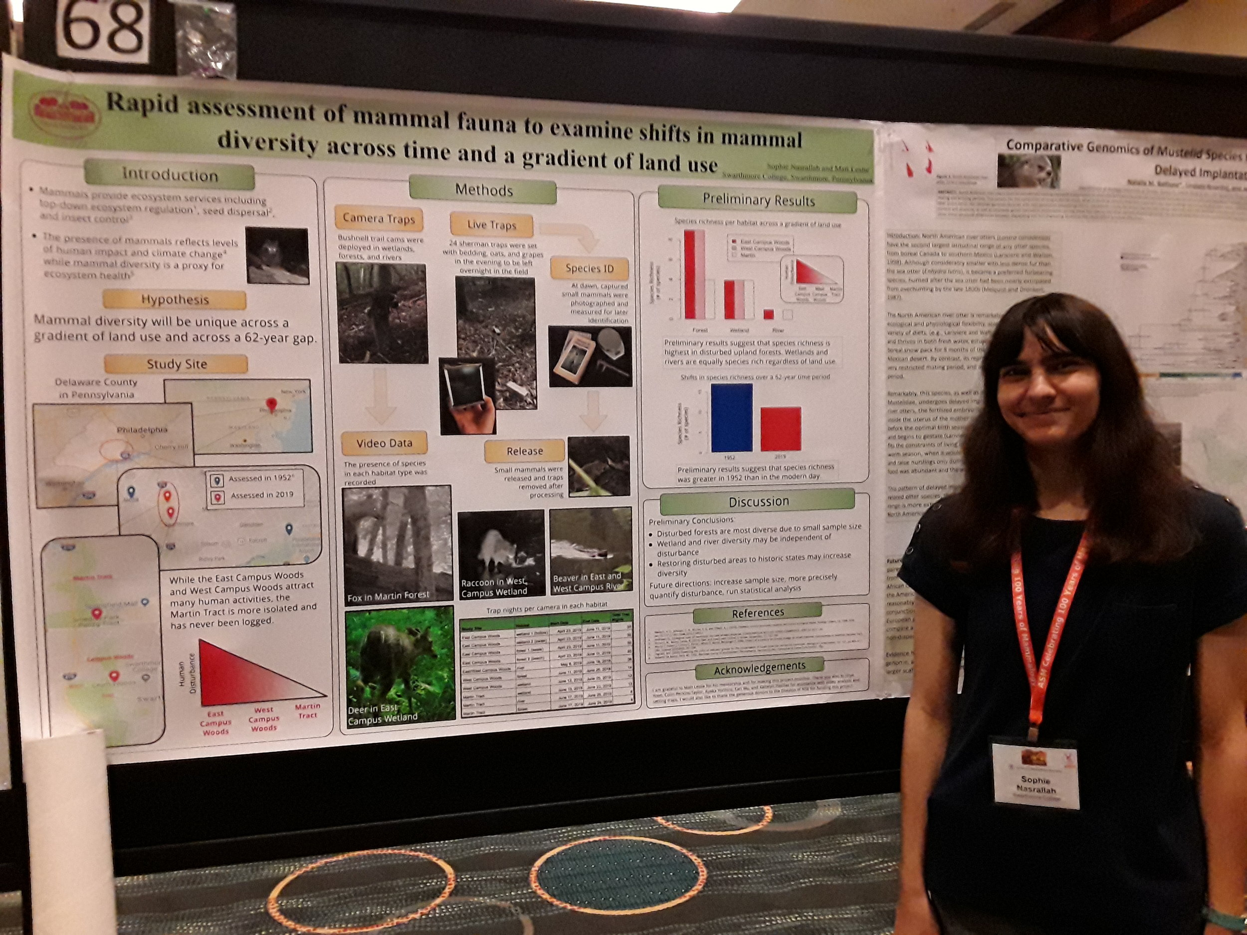 Sophie Nasrallah - Sophie presented our preliminary results examining the impacts of human land use on mammal fauna (both spatially and temporally) using camera trap data collected in the Crum Woods. Way to go Sophie!