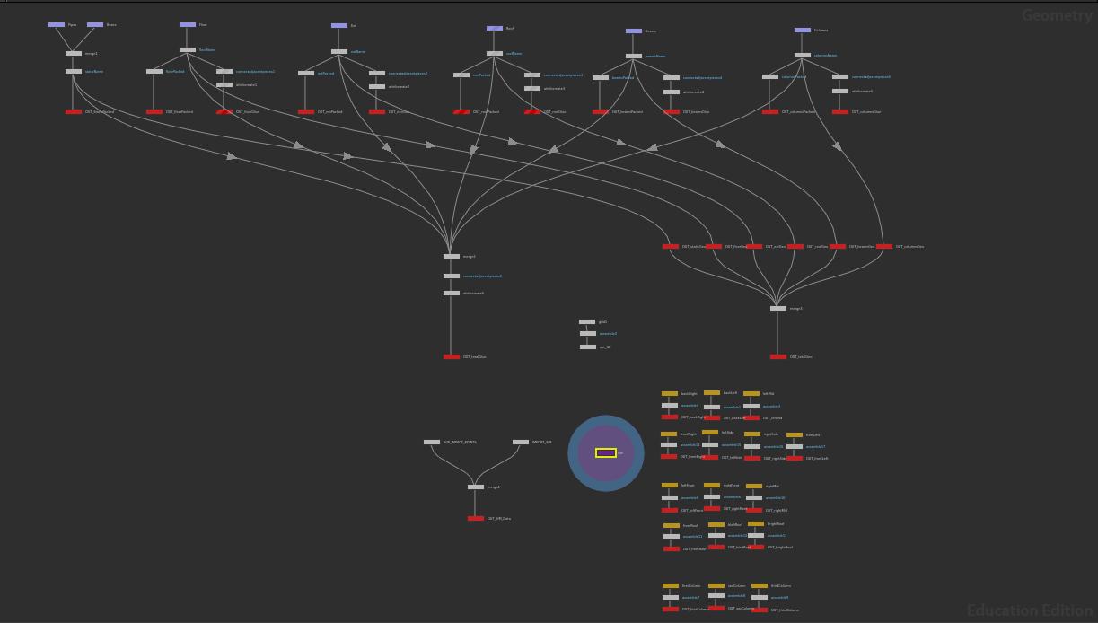 Full constraint node tree