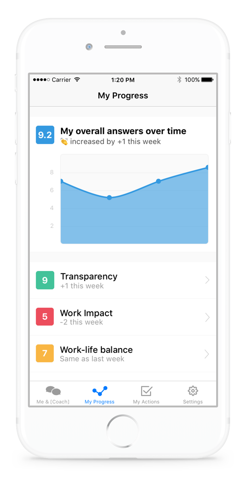 [App] Track your engagement