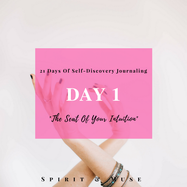 Self Discovery Journaling Prompt (Intuition)