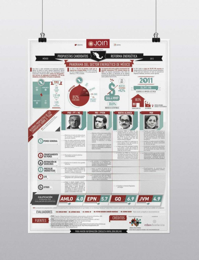 infographic+design+energy.jpg