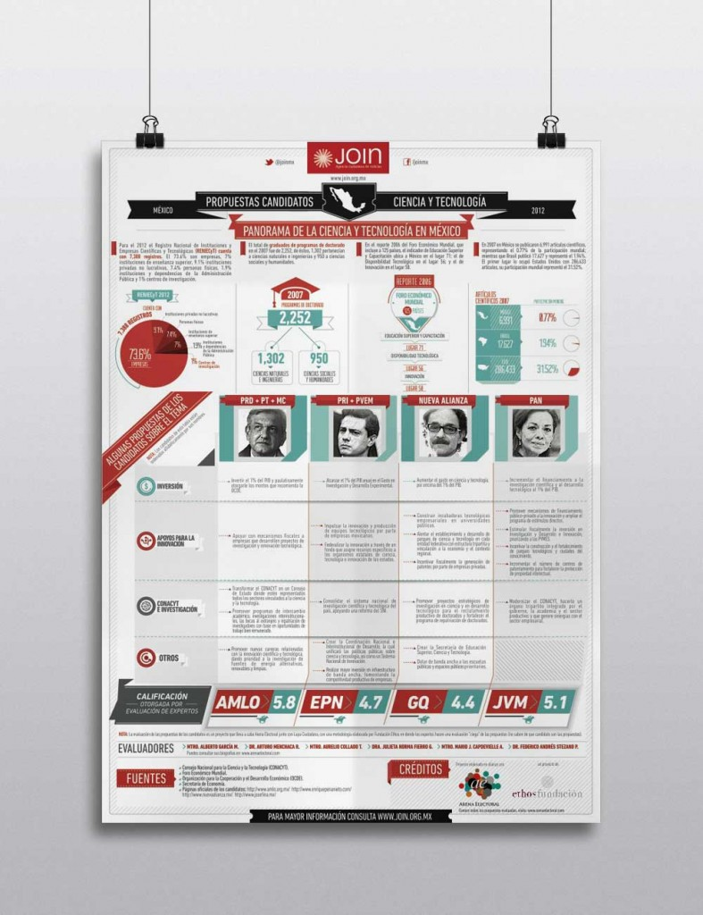 science and technology infographic design.jpg