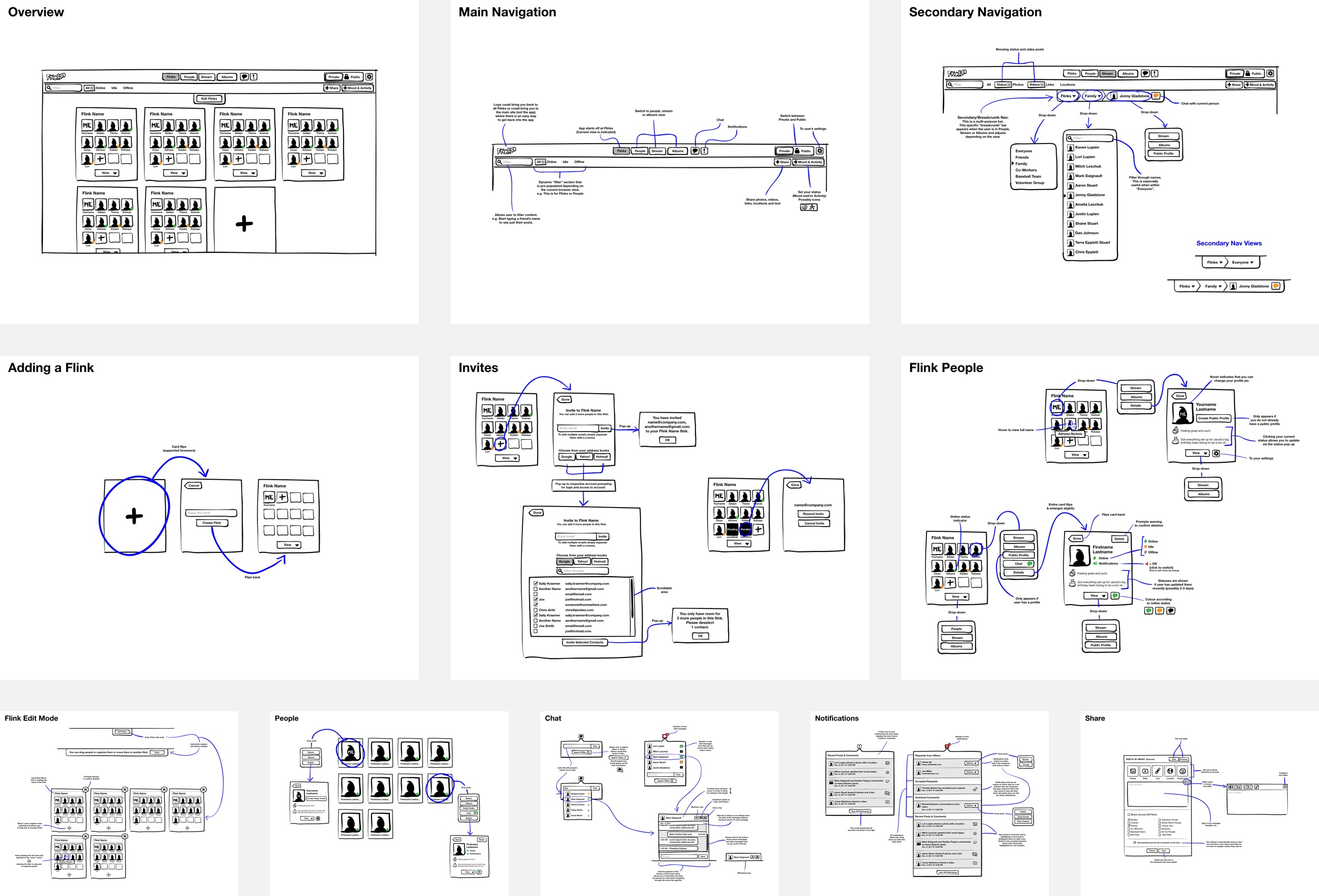 User flows helped illustrate how the new UI would drastically improve usability.