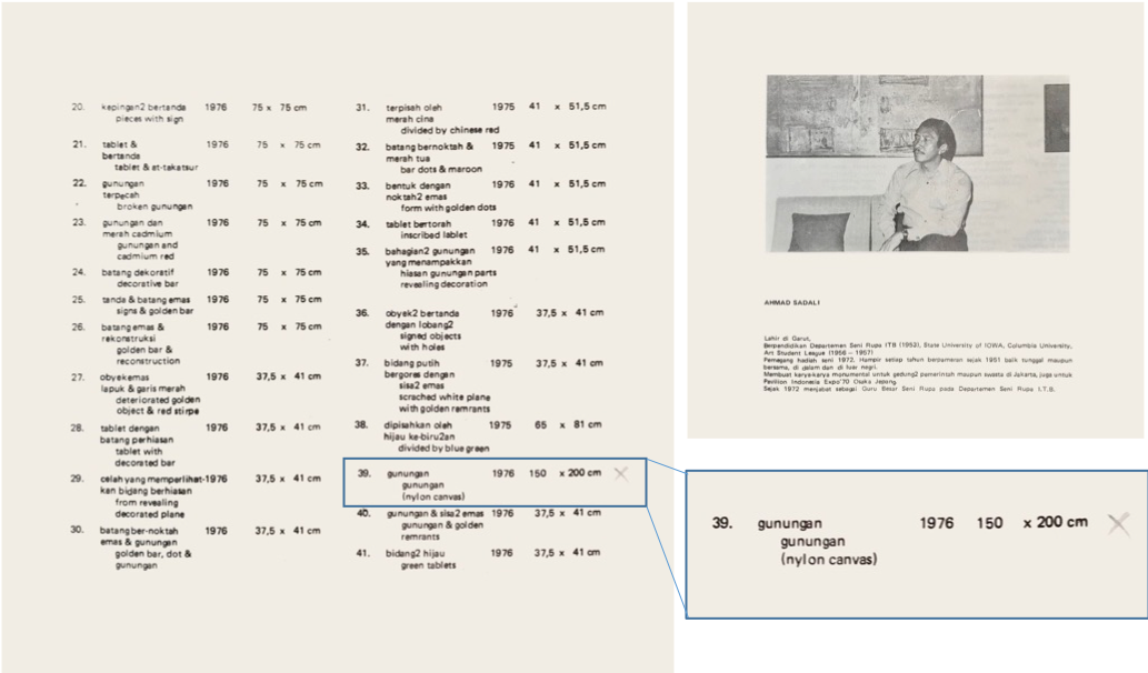 Excerpt of Ahmad Sadali's solo exhibition catalogue at Cipta gallery, Taman Ismail Marzuki, Jakarta, from 10-16 March 1976..   Gunungan  (1976)  is listed as #39