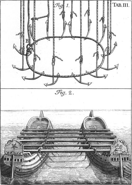 Illustration from a treatise on salvaging from 1734, showing the traditional method of raising a wreck with the help of   anchors  and hulks as   pontoons.By Peter Isotalo - Scanned from Vasa I: the Archaeology of a Swedish Warship of 1928 ISBN 91-974659-0-9 , p. 98., Public Domain.