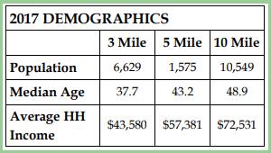2017+Eatonton+Demographic