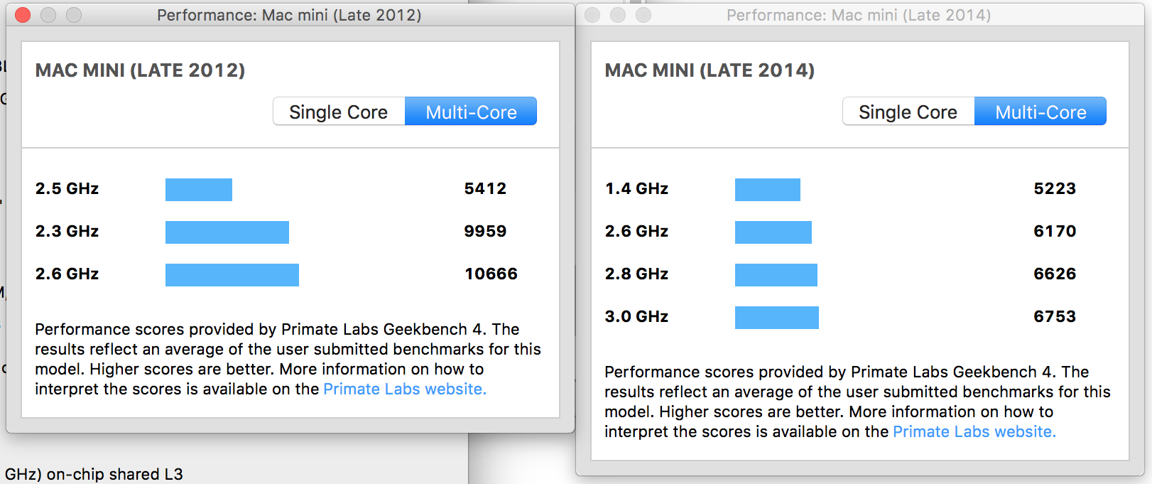 Multi-Core Benchmarks