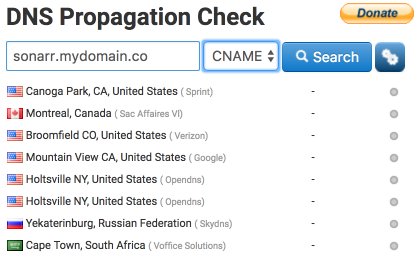 USe cname check for dynamic ip.