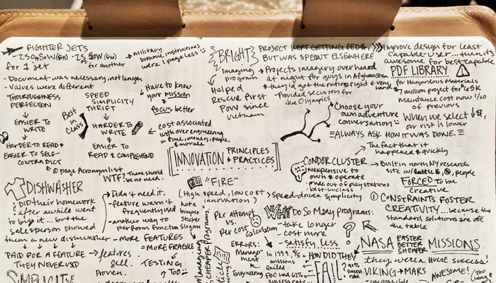 Pinned notes, books, and resources from SXSW Interactive