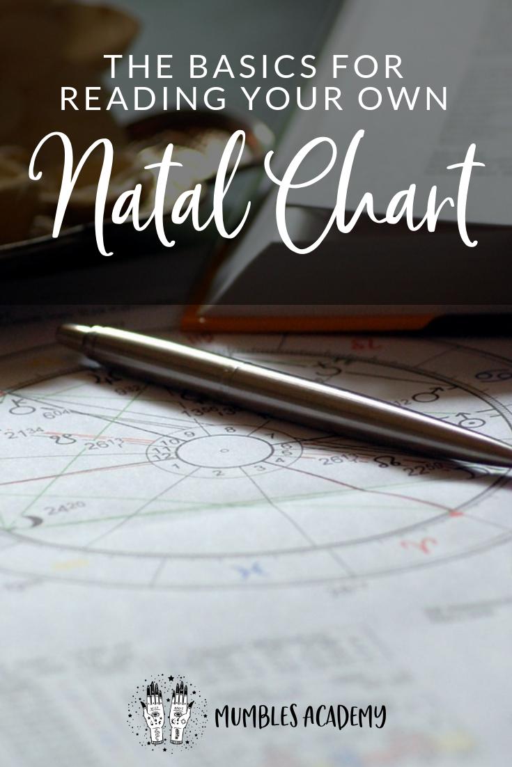 natal-chart-ecourses.png