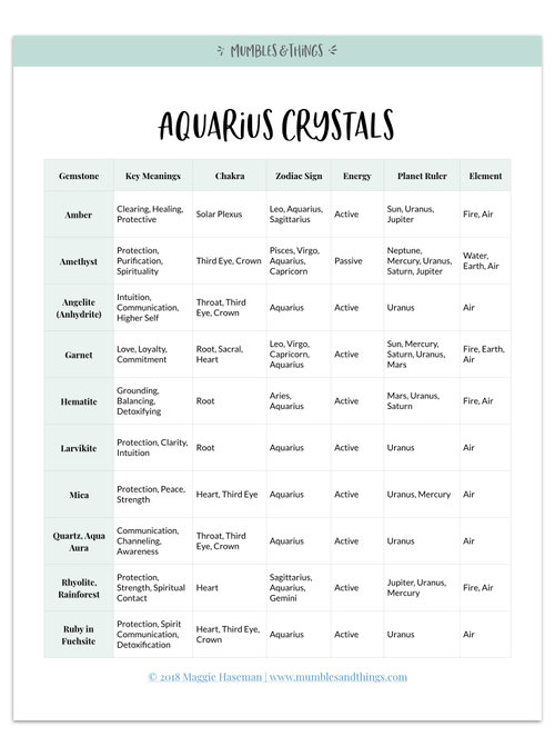 10 Crystals for Aquarius Astrological Energy — Mumbles & Things