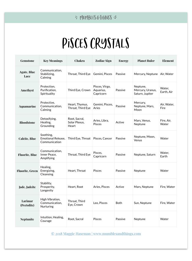 pisces-zodiac-crystals.010.jpeg