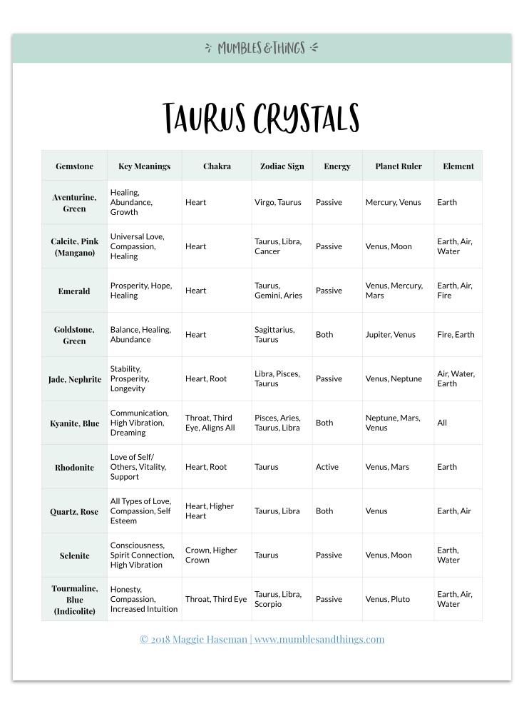 taurus-zodiac-crystals.002.jpeg