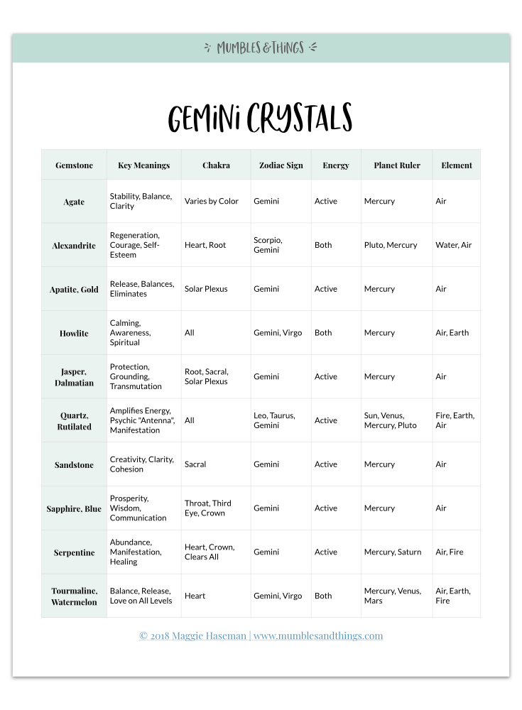 13 (ish) Crystals for Gemini Astrological Energy — Mumbles
